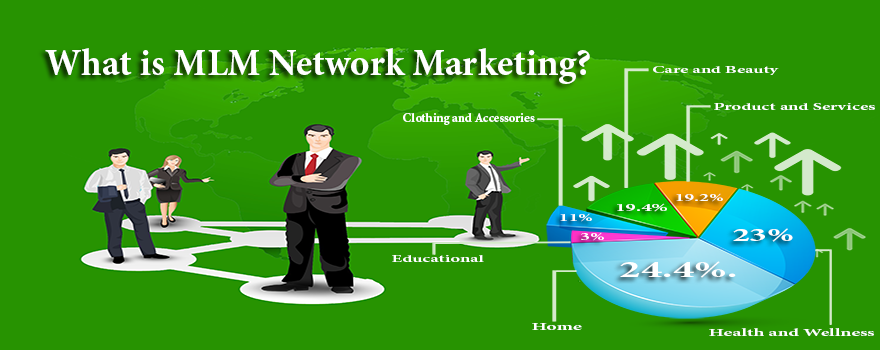 What is MLM network marketing